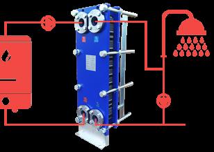 Теплообменные приборы для горячего водоснабжения: схема и принцип работы